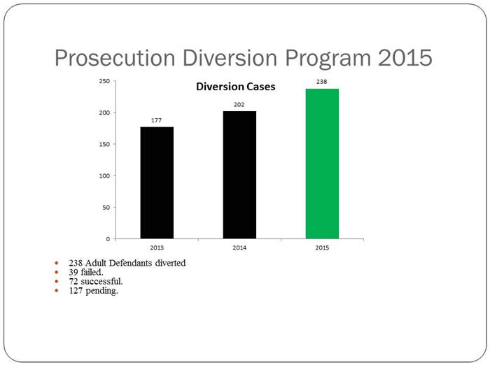Prosecution Diversion Program